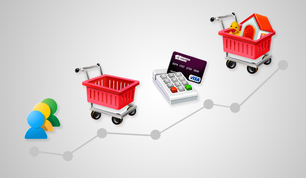 How to price products in an ecommerce store effectively