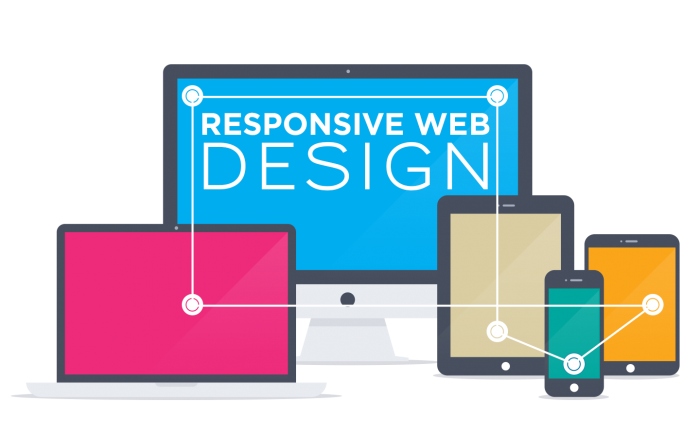 Is Responsive Web Design Really Necessary?